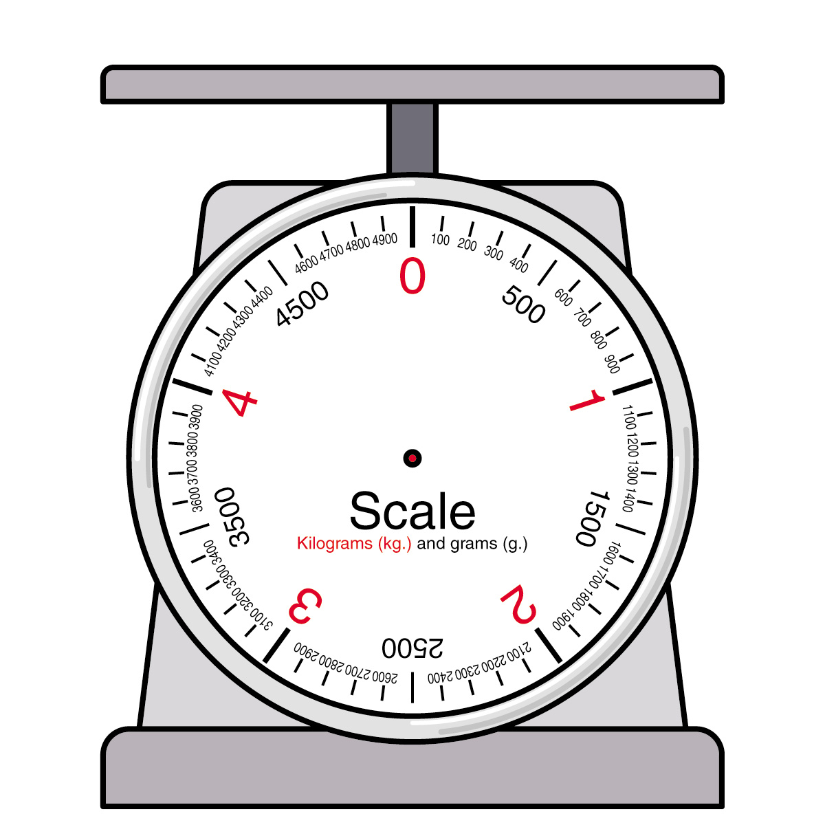Clipart scales weight.