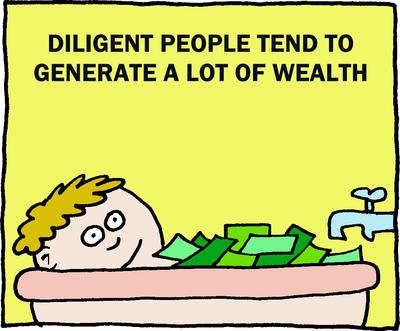 Image download: Diligent Wealth.