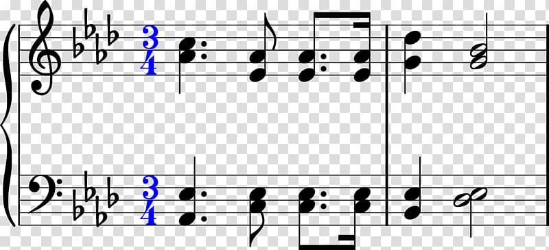 Chord progression Leading.