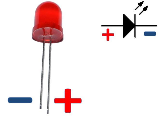 Diode Polarity Symbol.