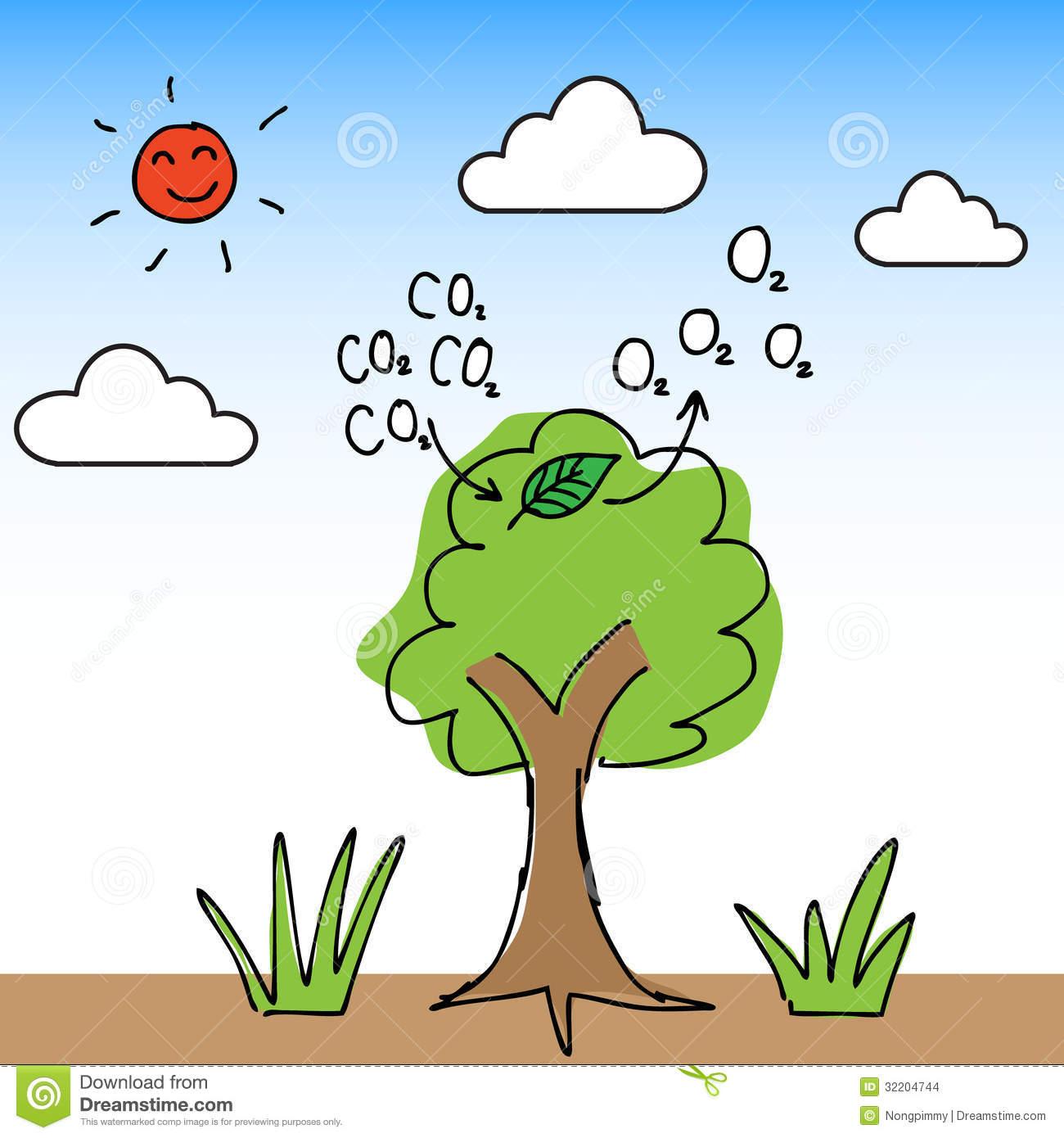 Carbon Dioxide Plants Clip Art.