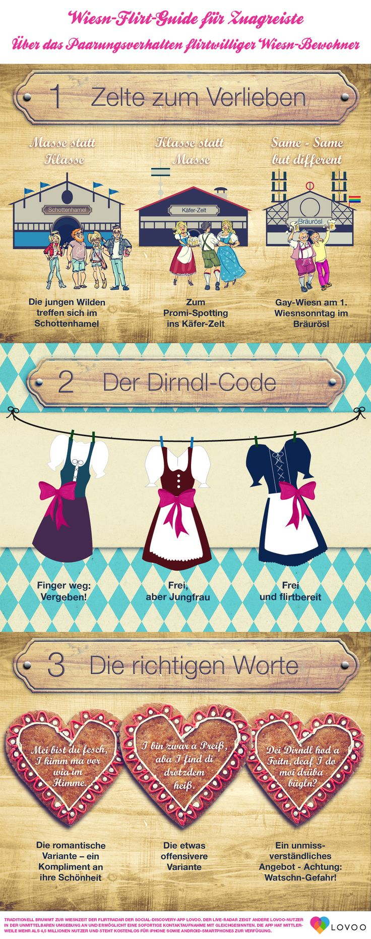 1000+ images about Bavaria Inspired Fashion on Pinterest.