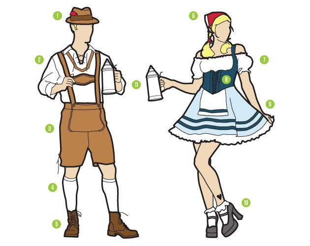 1000+ images about Dirndl & Tracht Designs on Pinterest.