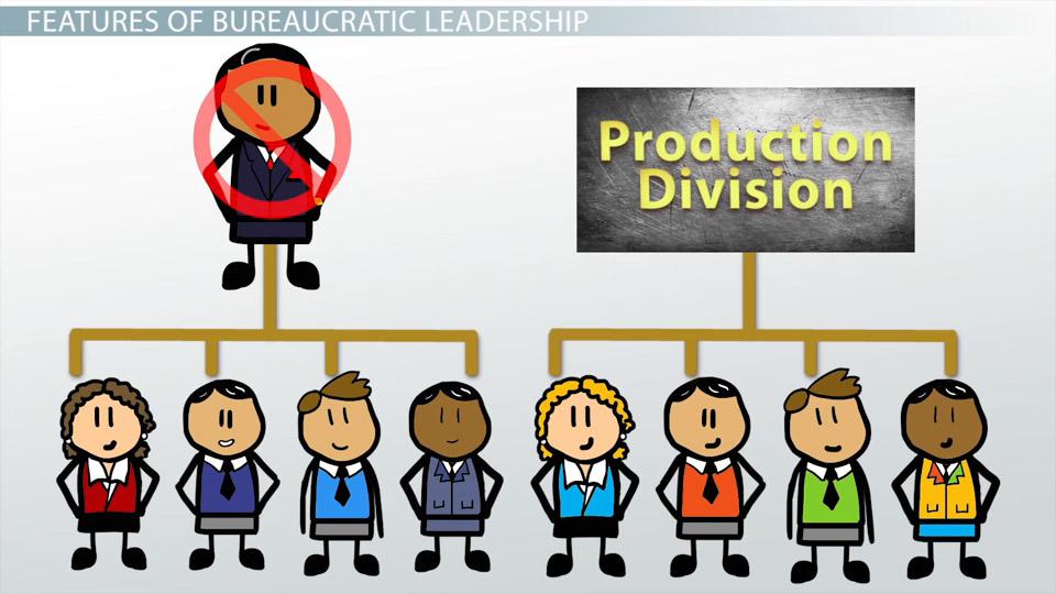 What Is Bureaucratic Leadership?.