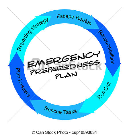 Emergency Preparedness Clipart.