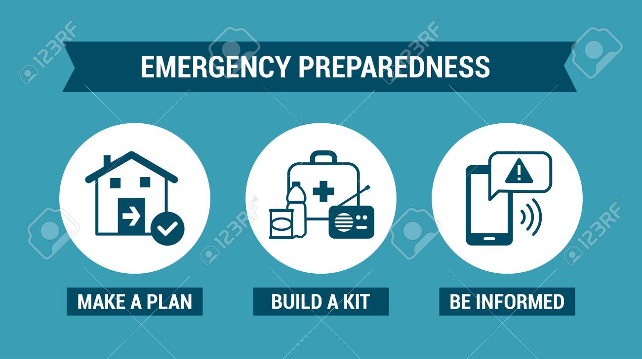 Emergency preparedness instructions for safety: make a plan,...