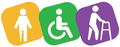 Tipos de discapacidad.
