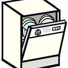 Dishwasher clipart stack, Dishwasher stack Transparent FREE.