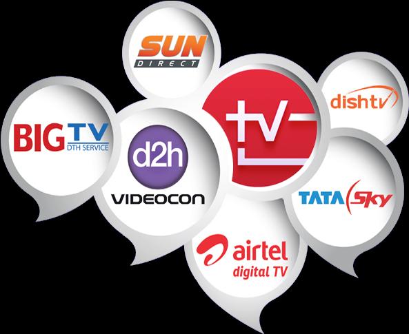 Download HD Airtel,videocon,tata Sky,big Tv,dish Tv,sun Direct.