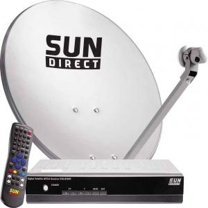 Download Free png Sun Direct Dish Tv.