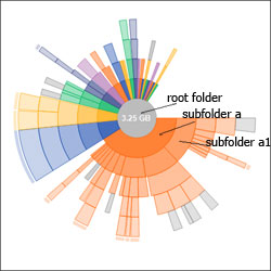 Disk space clipart #8