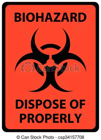 Vector Clipart of Biohazard Dispose of Properly Sign. Biohazards.