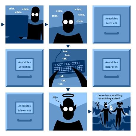 Interactive comic craze.