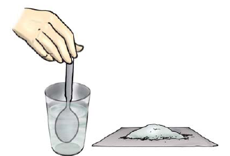 Clipart dissolve materials in water.