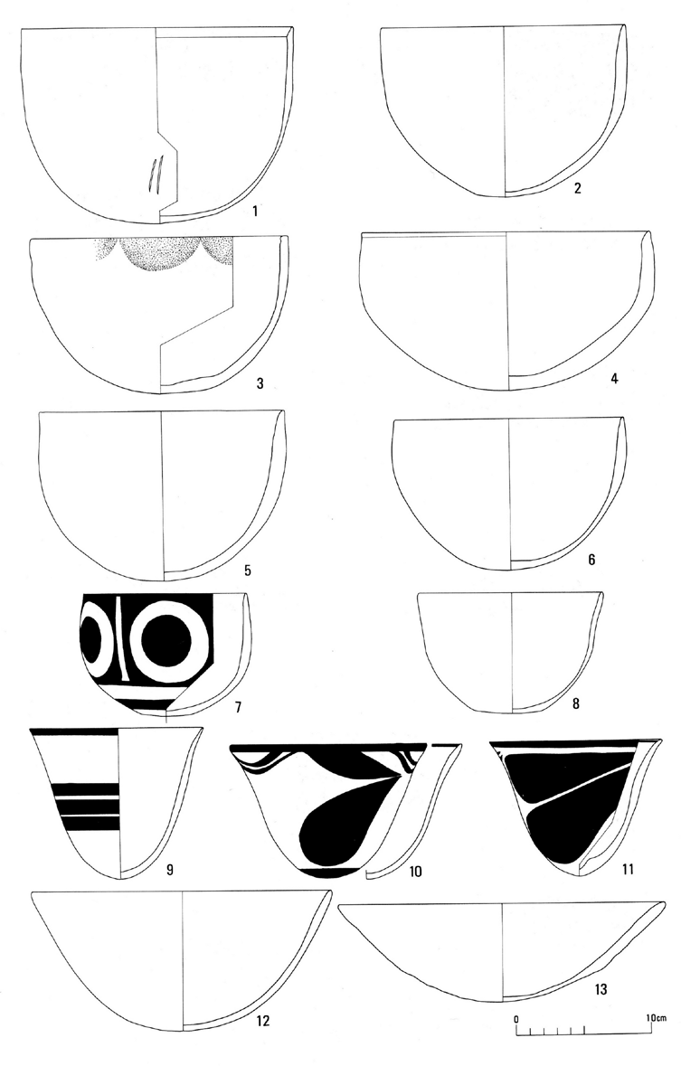 Late Ubaid vessels, including the distinctive bell.
