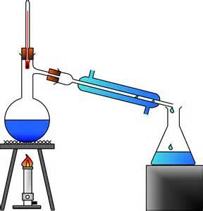 Similiar Distillation Keywords.