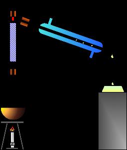 Fractional Distillation Clipart.