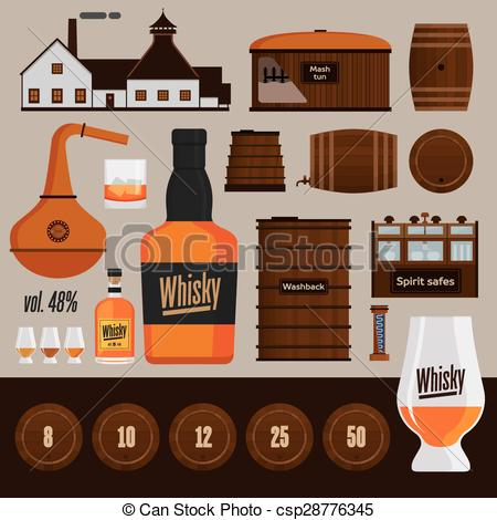 EPS Vector of Whisky distillery production objects.
