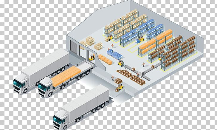 Warehouse Management System Distribution Center Supply Chain.