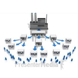 Supply Chain Toolkit at PresenterMedia.