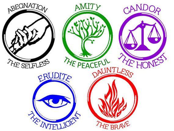 1000+ ideas about Divergent Factions Symbols on Pinterest.