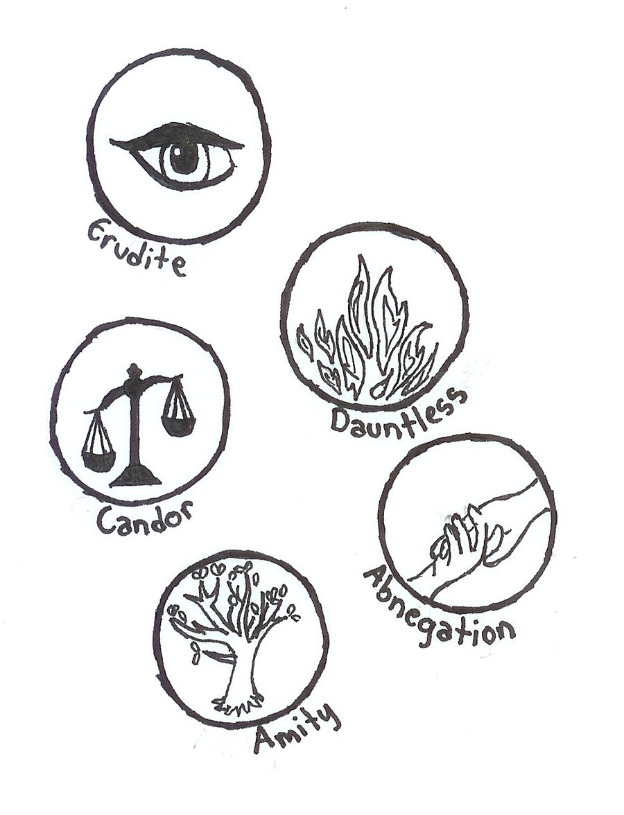 divergent symbols and meanings - HD900×1176