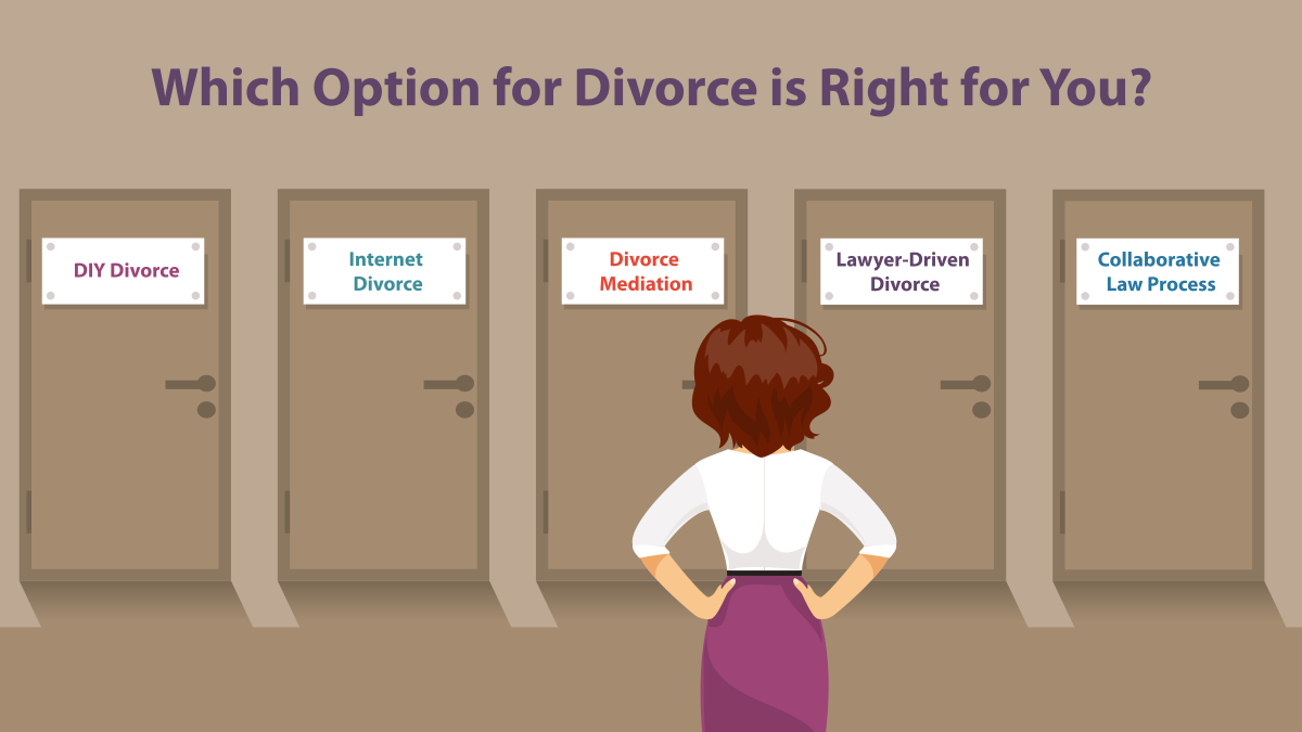 The 5 Divorce Options: How to Choose the Right One for You.