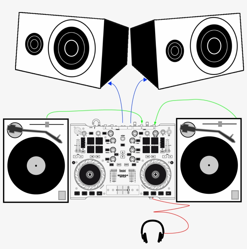 Speakers Clipart Dj Mixer.