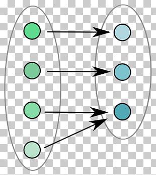 Surjective function Injective function Set Range, D K N Y.
