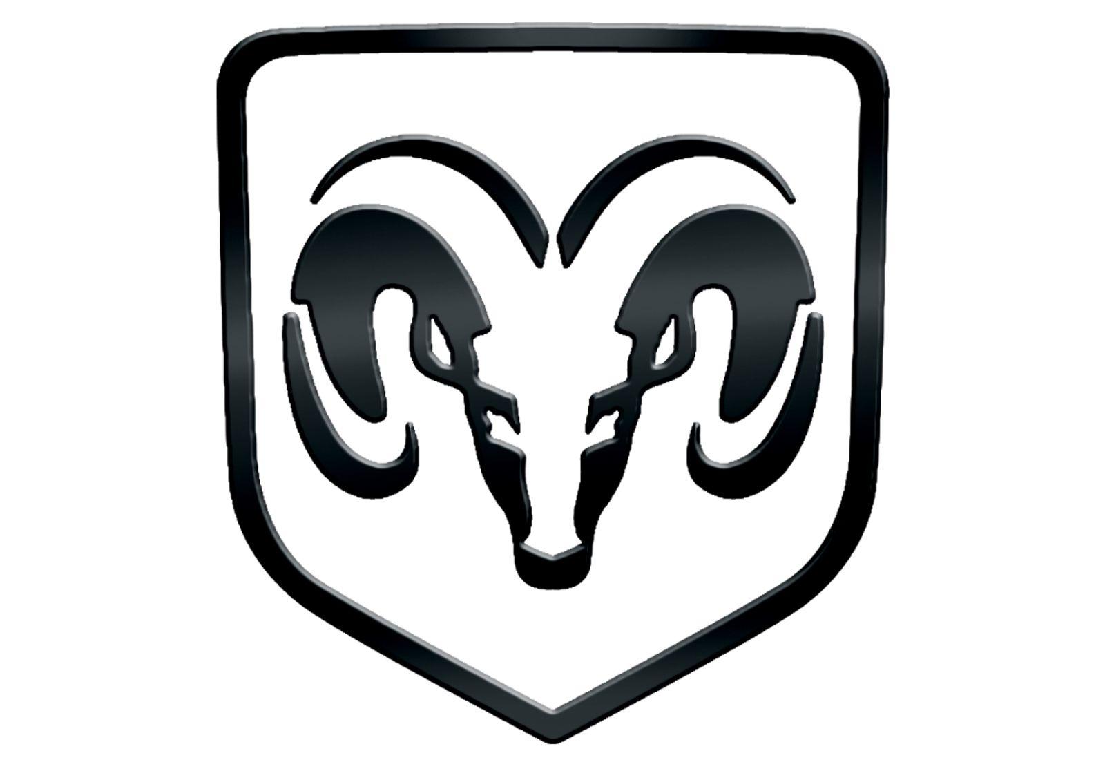 Ram Logo Png.