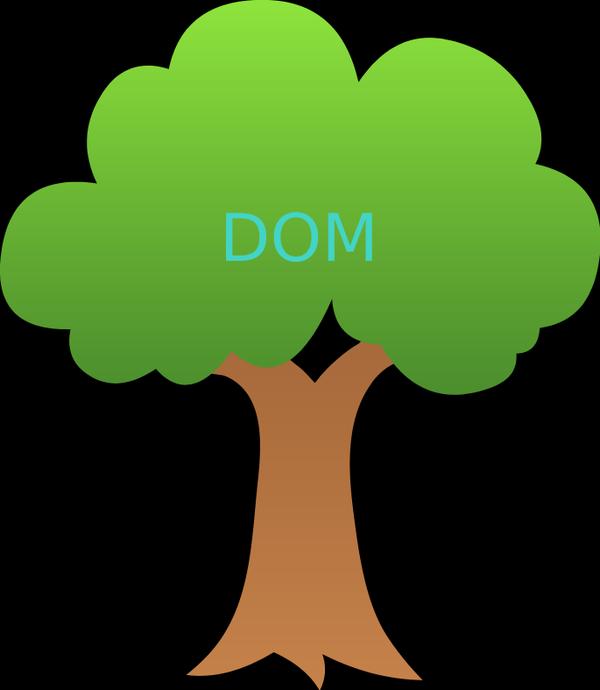 """codejobs on Twitter: """"Trabajando con el árbol de DOM."""