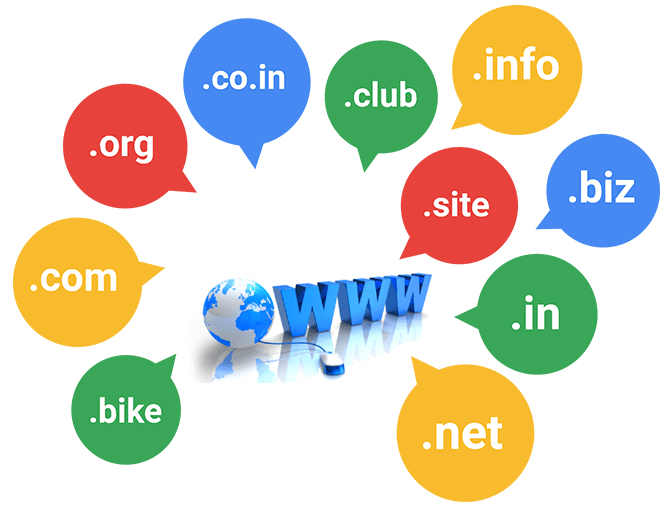 Comprehending the Domain Registration Process.