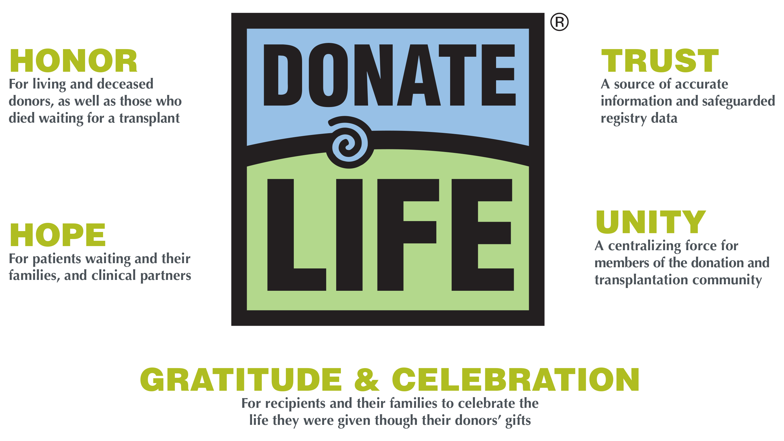 About the Donate Life Brand.