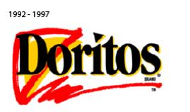Logo History.