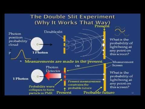17 best ideas about Double Slit Experiment on Pinterest.