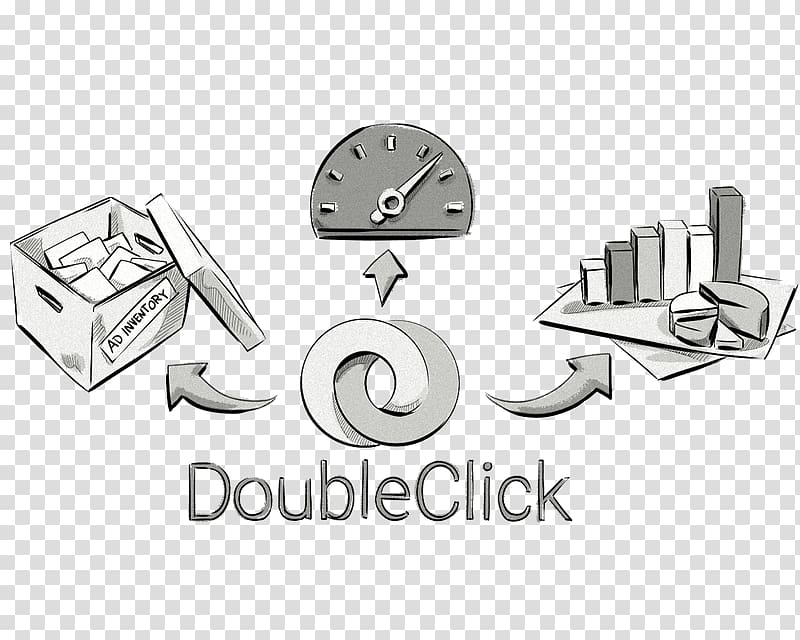 Advertising agency Sales DoubleClick Advertising campaign.