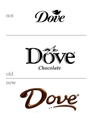 Do you find it weird that Dove makes beauty products and.