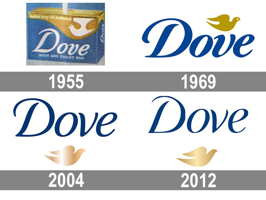 Meaning Dove logo and symbol.