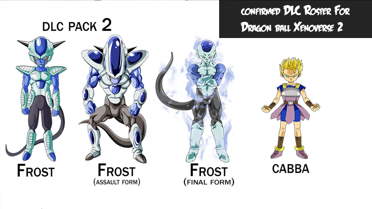 Dragon ball Xenoverse 2 DLC roster leaked.