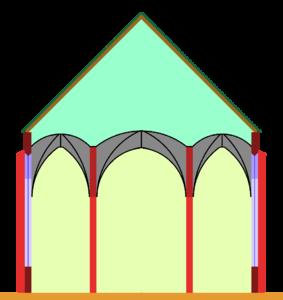 Kirchenschiff.