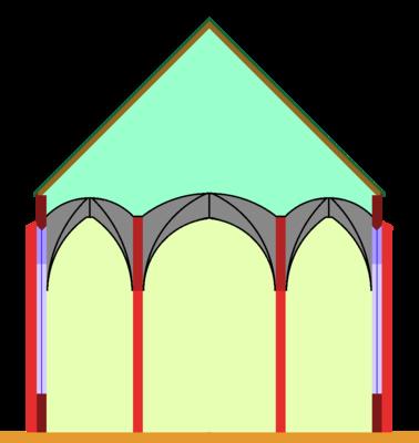 Hallenkirche.