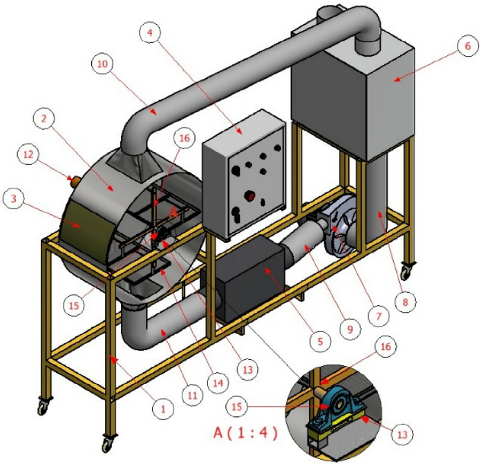 Schematic of the dryer. 1, frame; 2, drying chamber; 3.