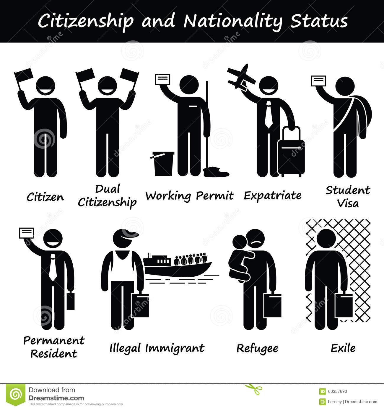 Citizenship And Nationality Pictogram Clipart Stock Vector.