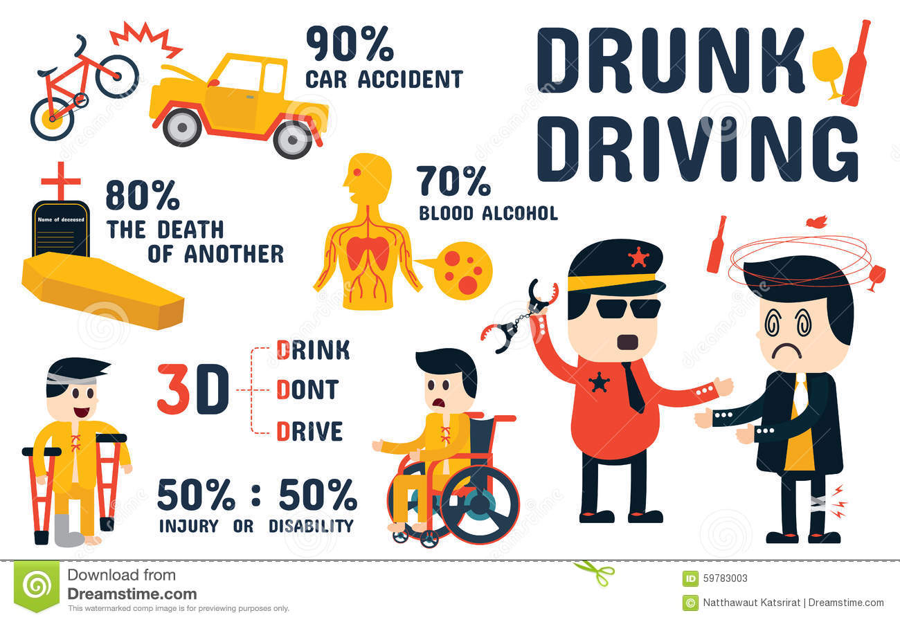 Dui Stock Illustrations.