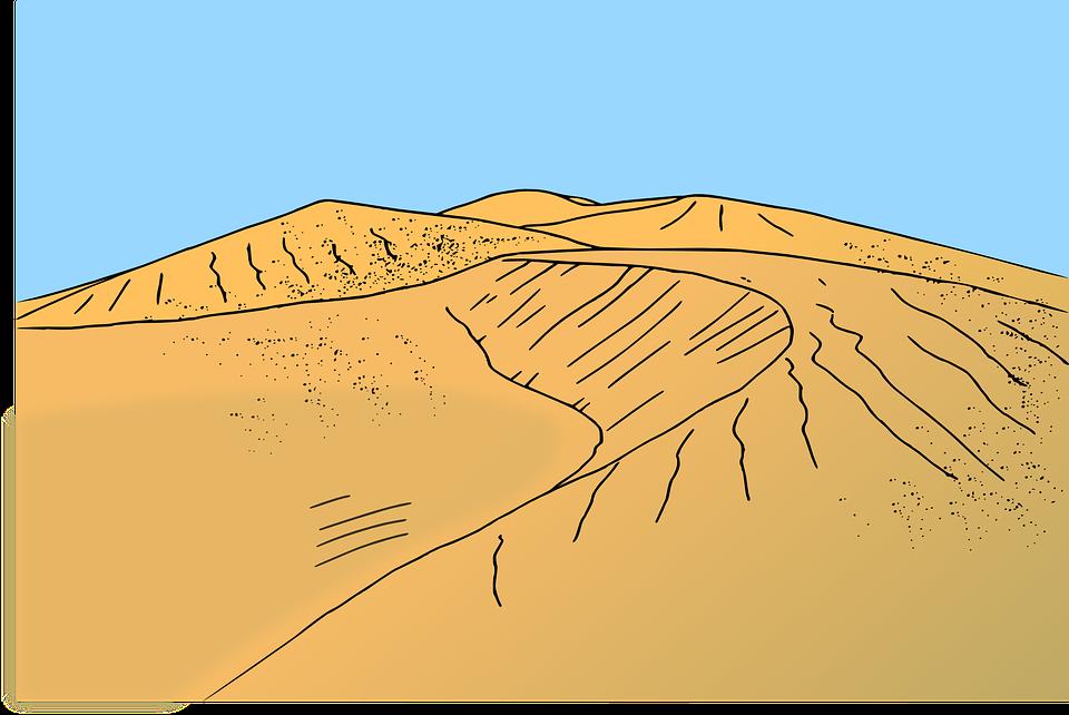 Free vector graphic: Beach, Desert, Dune, Sand.