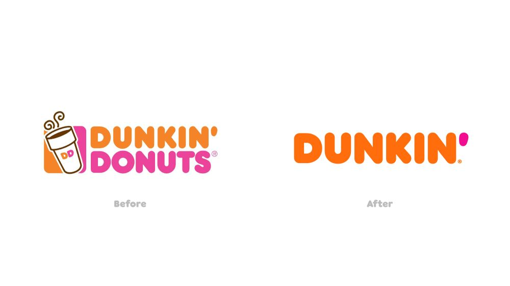 Welcome to Dunkin': Dunkin' Donuts Reveals New Brand Identity.