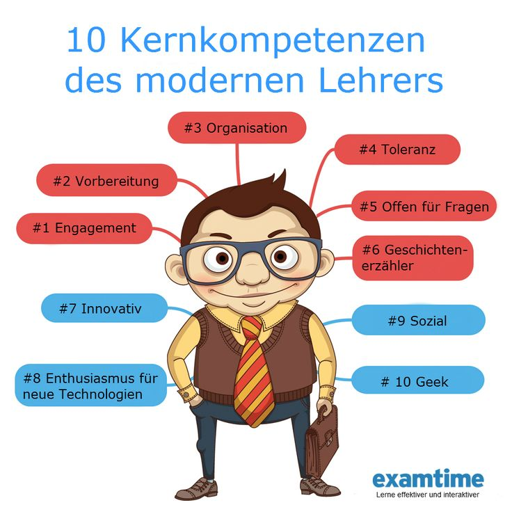 1000+ images about Schule on Pinterest.