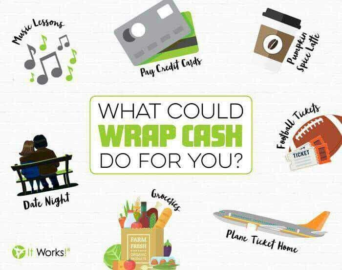 1000 ideias sobre Wrap Your Car no Pinterest.