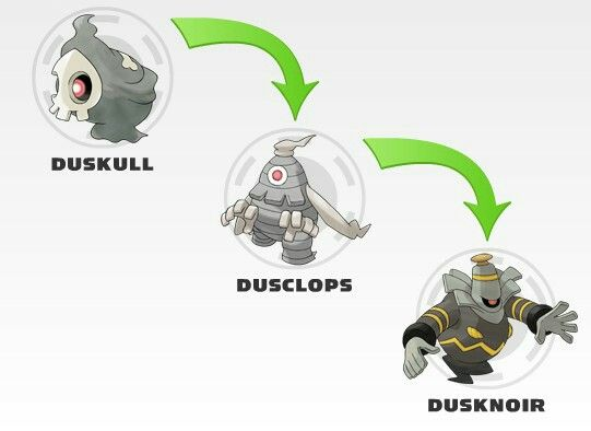 17 Best images about Duskull, Dusclops, Dusknoir on Pinterest.