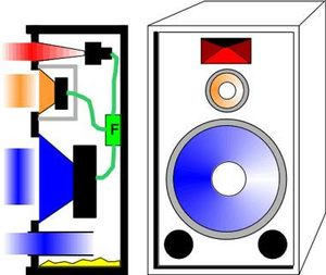 Thomann Online Guides PA Speakers Cabinets.